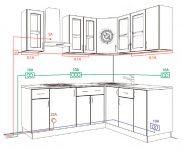 Как правильно сделать проводку на кухне