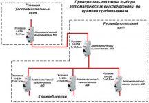 Селективность автоматических выключателей ПУЭ