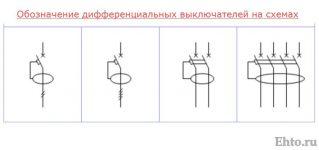 Условное обозначение дифференциального автомата на схеме