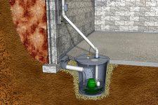 Автоматическая откачка воды своими руками