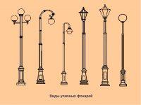 Виды фонарей уличного освещения