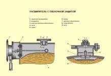 Пленочная защита трансформаторного масла