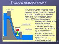 Как получают электричество используя силу воды