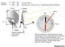 Как настроить спутниковую антенну самому в харькове