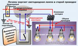 Почему мигает светодиодная лампа при включенном свете