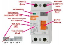 Электрические автоматы различия характеристики