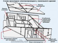 Как проложена проводка в панельных домах схемы