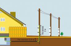 Подземный ввод электричества в частный дом