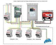 Генератор с автоматическим запуском при отключении электроэнергии