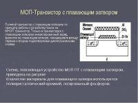 МОП транзистор принцип работы