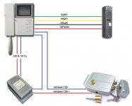 Кабель для видеодомофона с электромеханическим замком