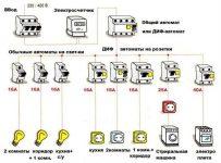 Автоматы электрические как выбрать