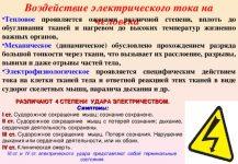 Опасность воздействия электрического тока на человека