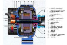Как устроен генератор автомобиля