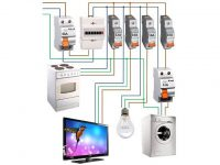 Как правильно собрать электрический щиток в квартире