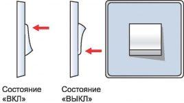 Как правильно установить выключатель света