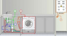 Розетка для стиральной машины на кухне
