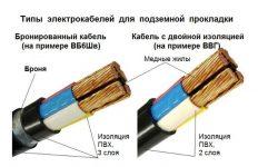 Можно ли прокладывать кабель ВВГНГ в земле