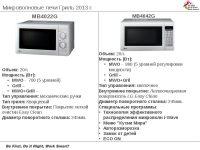 Как проверить мощность микроволновки