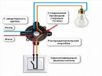 Выключатель ставится на фазу или ноль