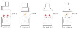 Как правильно установить вытяжку над электрической плитой
