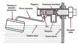 Принцип работы поплавка унитаза