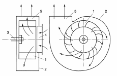 Устройство центробежного вентилятора и принцип его работы