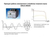 Принцип работы устройства плавного пуска электродвигателя