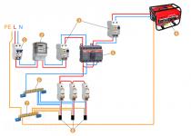 Как правильно подключить генератор к сети дома